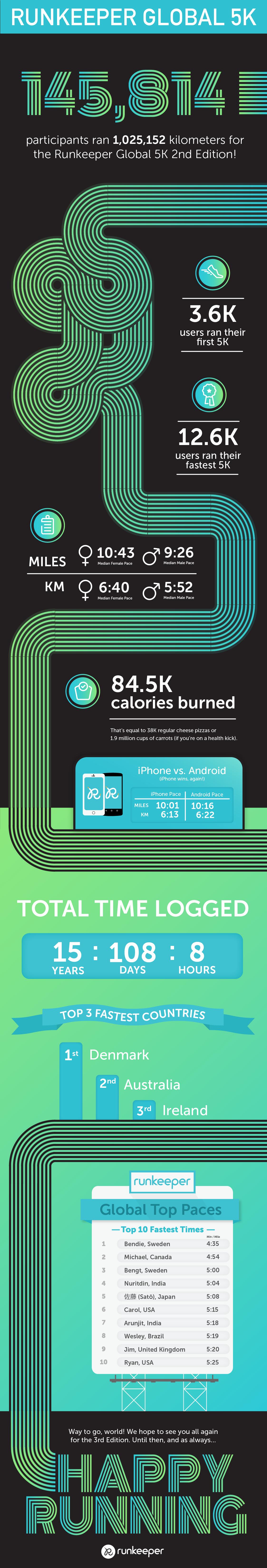 G5K_Infographic